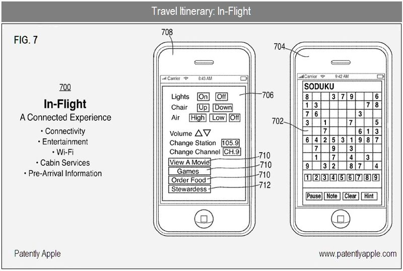 6 - In-Flight itinerary