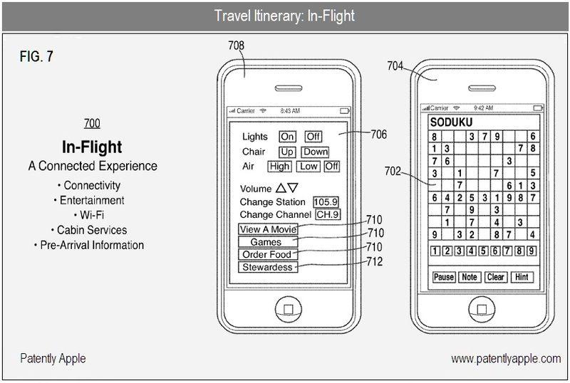 6 - In-Flight itinerary