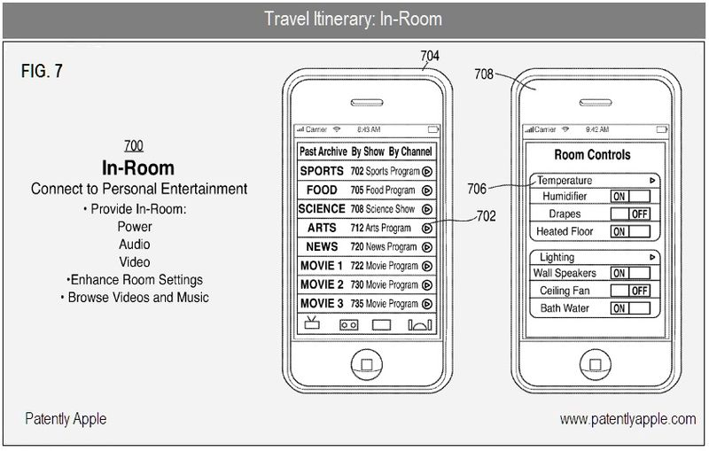 4 - In-Room form