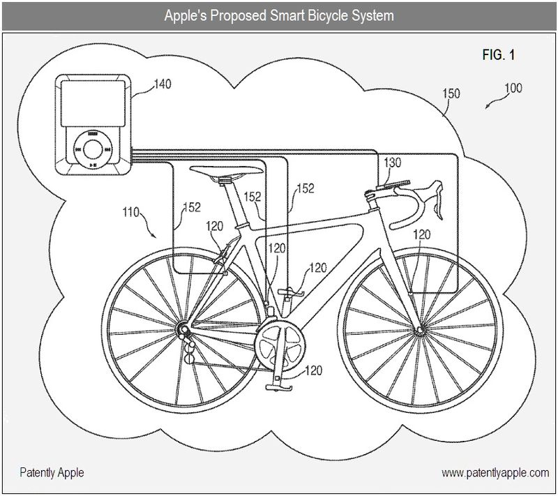 2 - Apple Inc's proposed smart bicycle system - fig 1