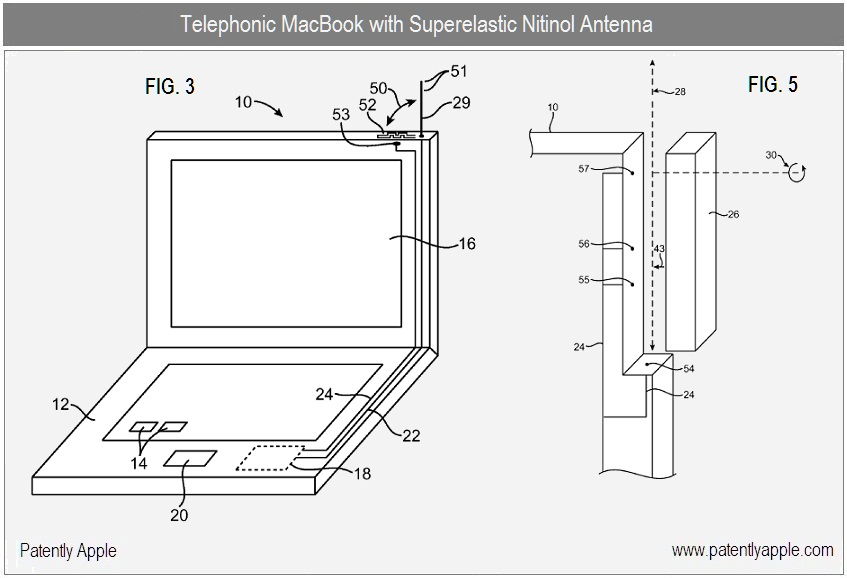 Apple Introduces us to the Telephonic MacBook - Patently Apple