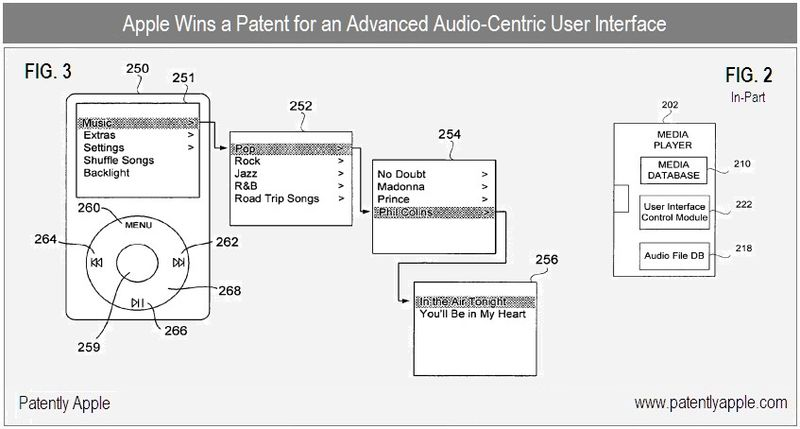 2a - Apple Inc - Advanced Audio Centric User Inteface & Database patent win