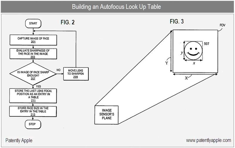 2 - building an autofocus look up table