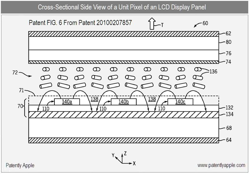 4 - x-section side view of unit pixel of an LCD display Panel