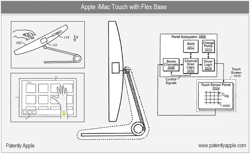 iMac Touch - patentlyapple.com