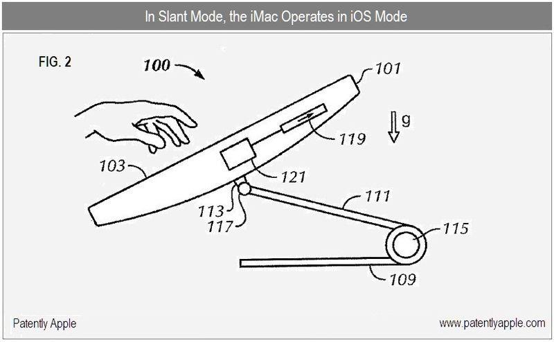 3 -iMac in iOS Mode