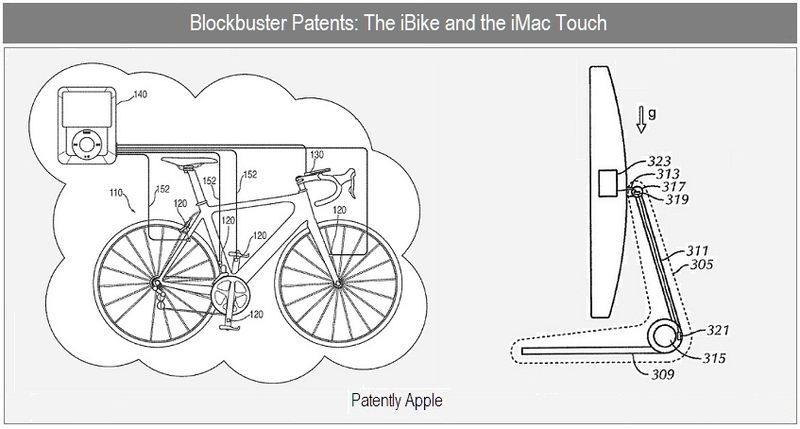5 - blockbuster patents