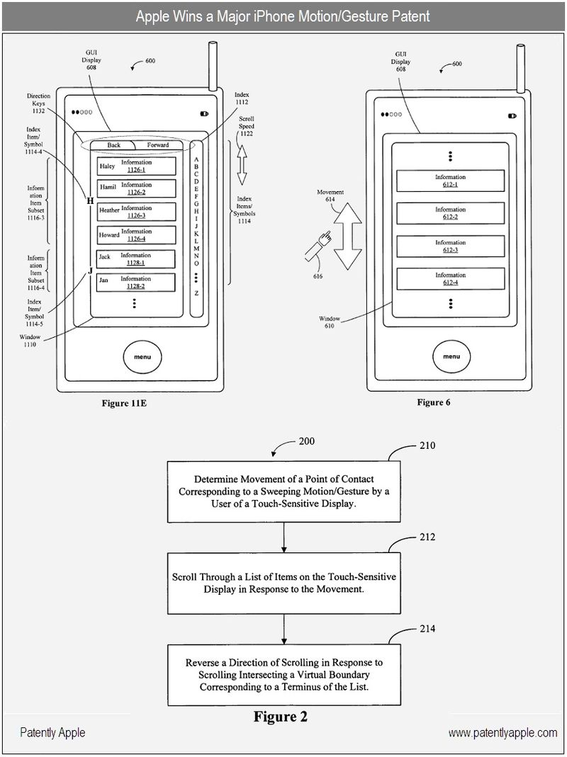 3 - Major motion gesture touch patent - apple inc