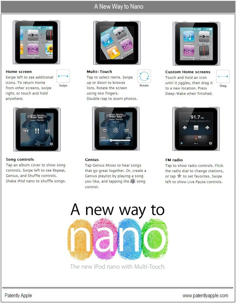 4B - A new way to nano