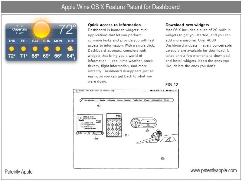 2 - Apple wins patent for OS X - Dashboard