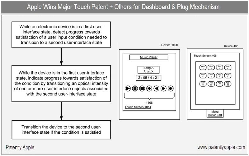 1B - APPLE WINS MAJOR TOUCH PATENT +