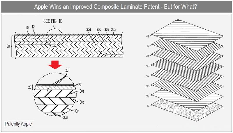 1 - cover - Apple - composite laminate patent - but for what - sept 2010