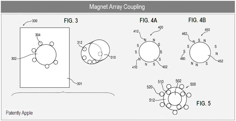 3 - Apple Inc, Sept 2010 - Magnet Array Coupling
