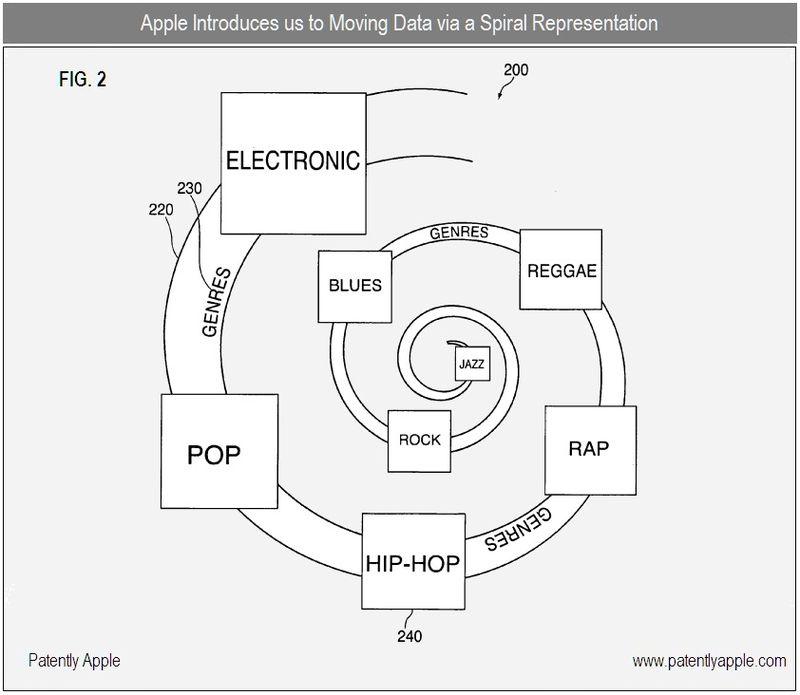 2 - The Spiral Representation
