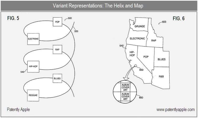 4 - Variant Representations - the helix and Map