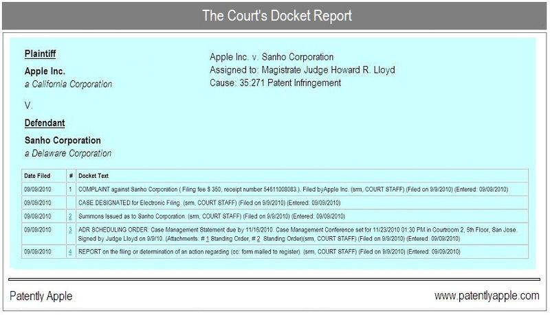 X2 - The Court's Docket Report