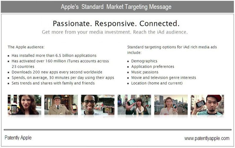 3 - Apple's market targeting message