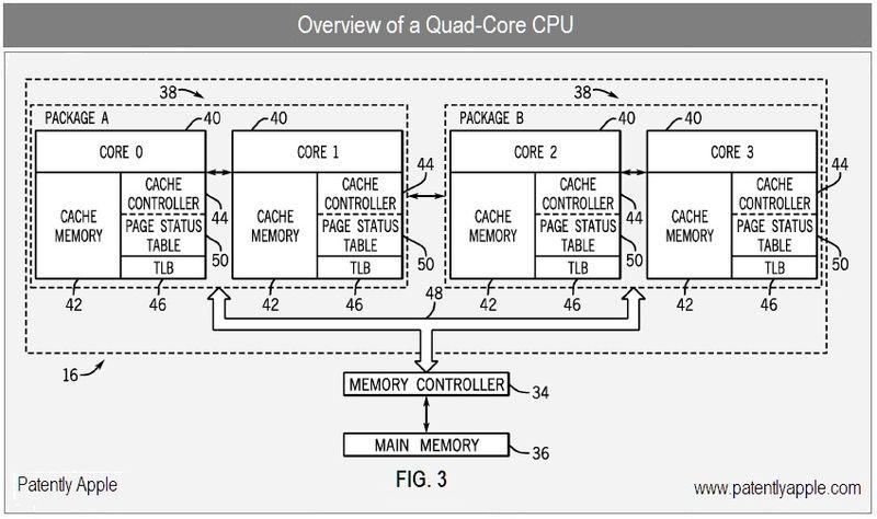 1 - Cover - Quad-Core CPU