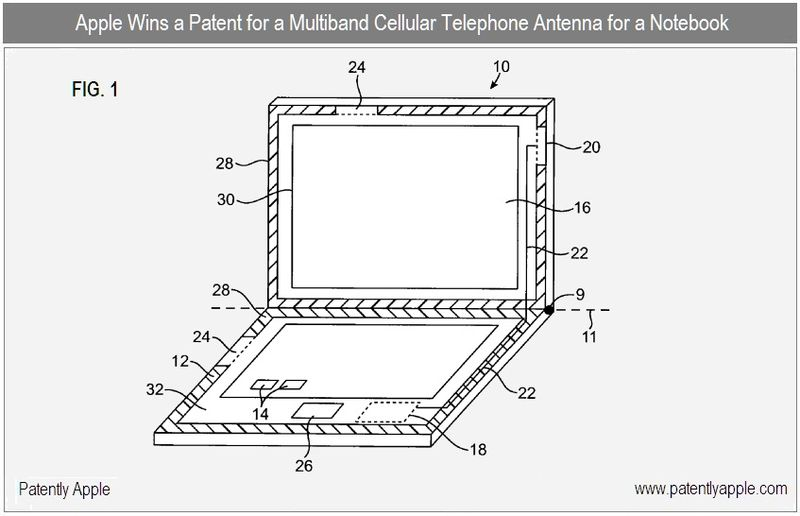 2 - Multiband cellular telephone antenna for a notebook - apple inc granted patent sept 2010