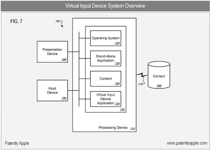 5 - virtual input device system overview - apple patent sept 2010