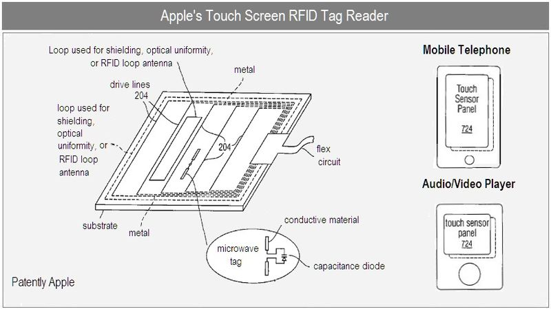 1 - cover for Apple's Touch Screen RFID Tag Reader - 2010