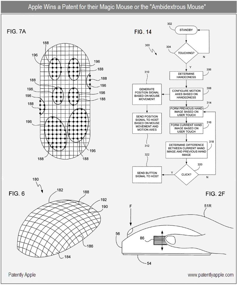 6 - Ambidextrous Mouse, magic mouse, granted patent, technology, oct 2010
