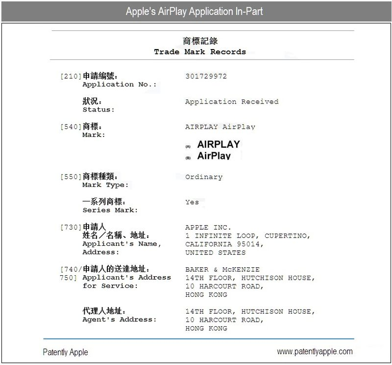 2 - AirPlay Application In-Part - China, Apple Inc