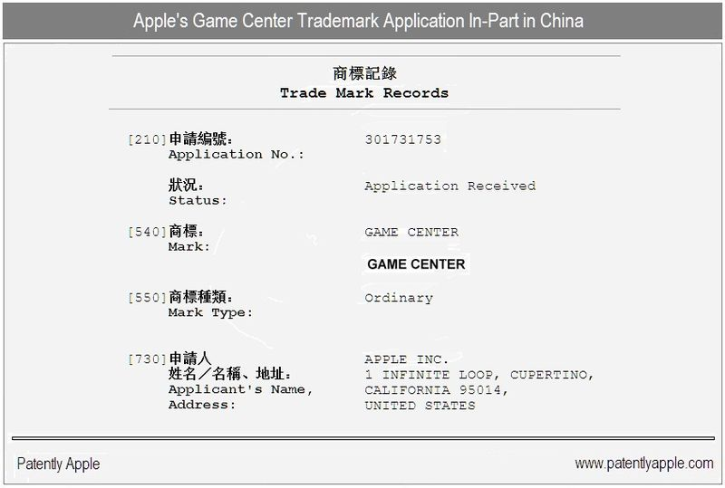 2 - application in-part, Game Center, Apple Inc, Trademark Office in China