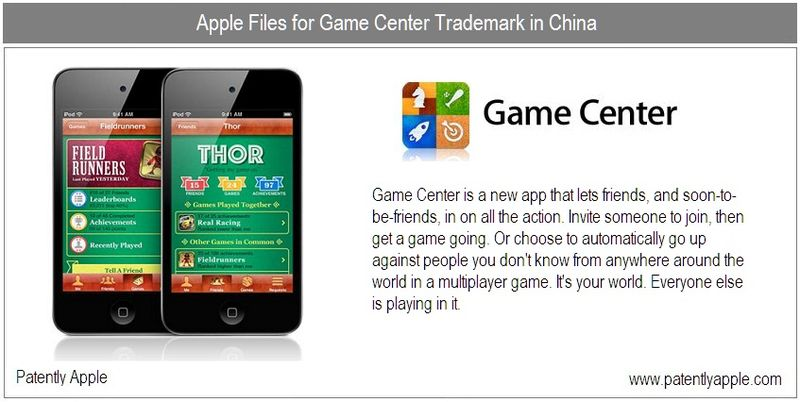 1B - Cover - Game Center, Trademark, Apple Inc, China, Oct 2010