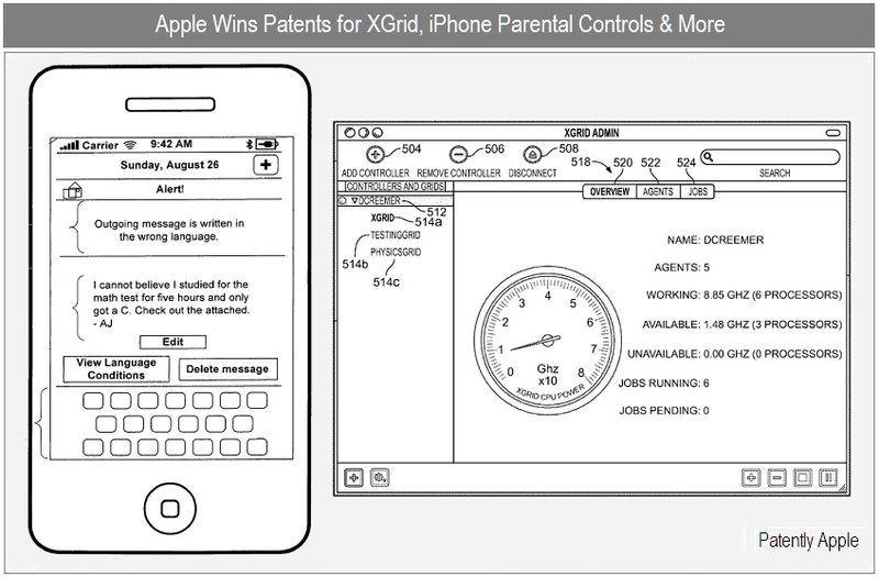 1 - Cover - Apple granted patents, XGrid, iPhone Parental Controls