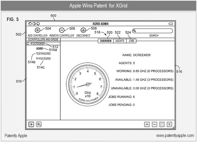 4b - apple granted patent relating to XGrid