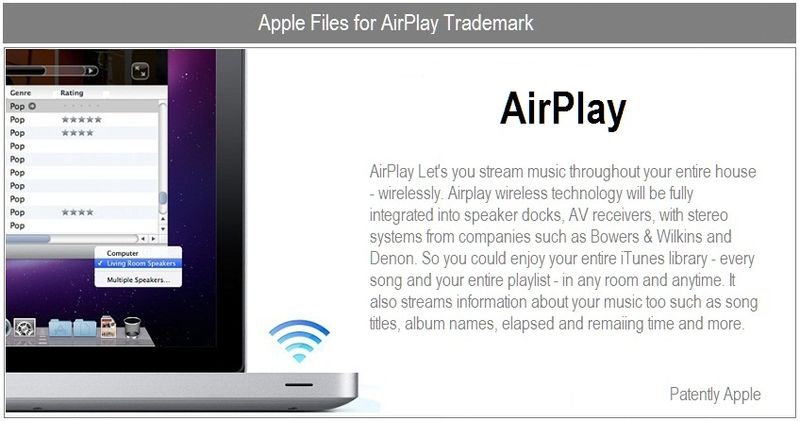 1B - Cover - AirPlay Trademark  - Apple