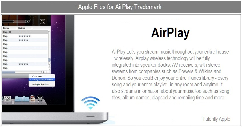 Apple Files for
