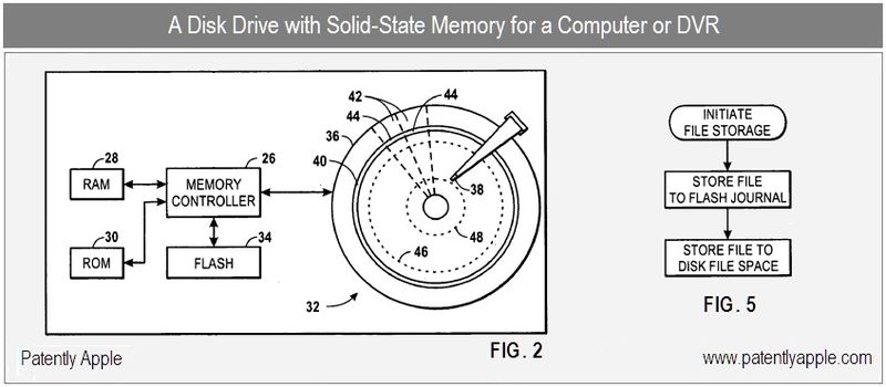 2 - apple patent -  disk drive with solid state memory for computer or DVR