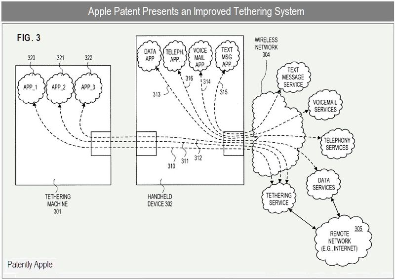 2 - improved tethering system