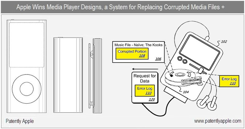 1 - Cover - Media Player Design wins + system for replacing corrupted media files +, Apple Inc, granted patents nov 2010