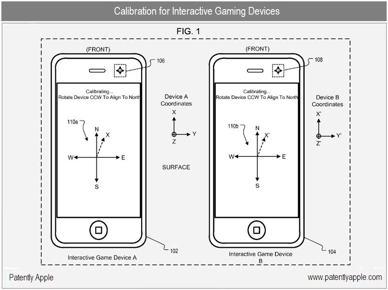 2 - Apple inc, patent, calibration for interactive gaming devices - iphone
