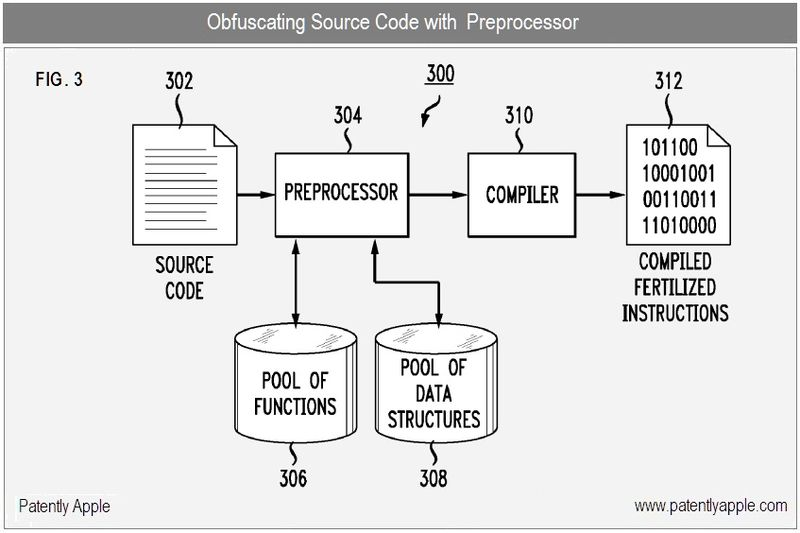2 - apple inc, obfuscating source code with a preprocessor - nov 2010