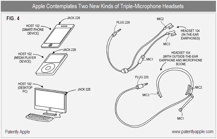 Apple engineers new advanced noise cancellation headsets patently 3 apple inc patent two triple mic headsets asfbconference2016 Gallery