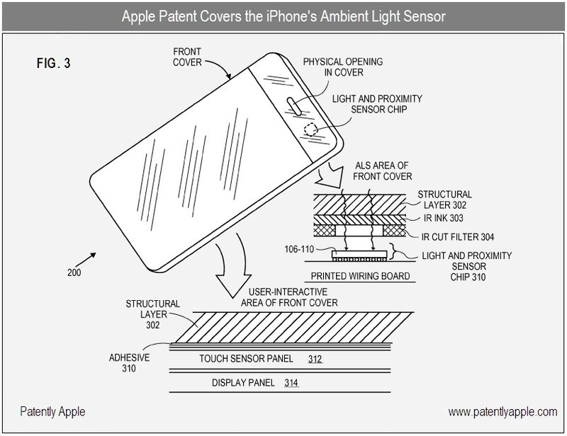 2 - apple patent - ambient light sensor