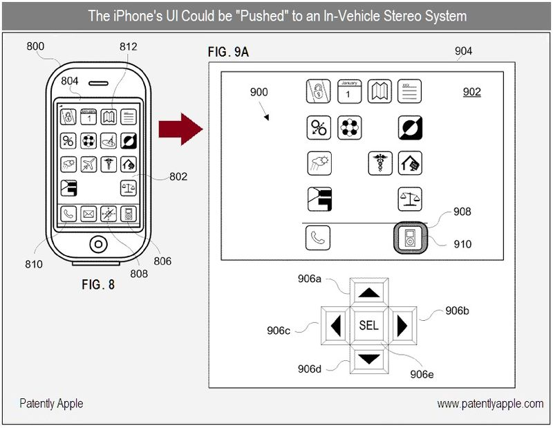 5 - Apple Inc patent - iPhone UI pushed to in-vehicle stereo system - nov 2010