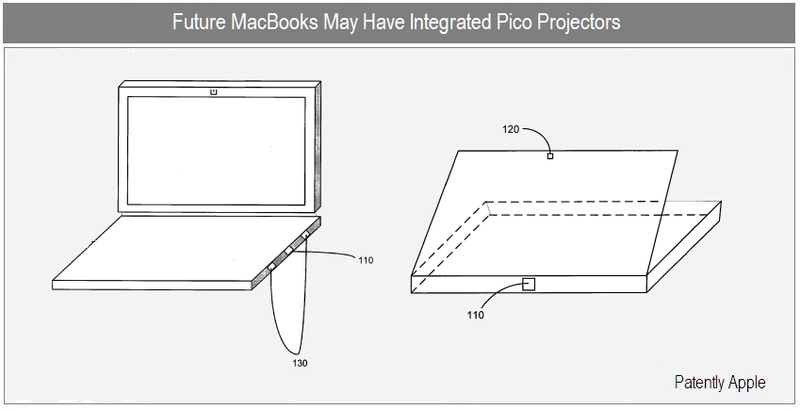 1 - Cover - Macbook with integrated Projectors