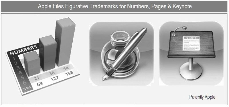 1 - Cover - Apple figurative Trademarks for iWork Apps - April 2010