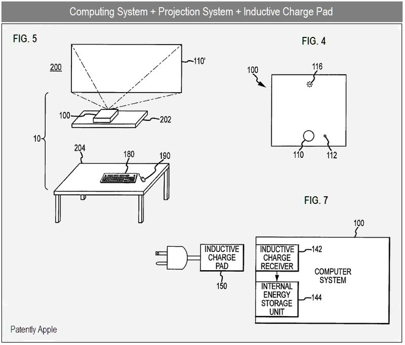 3 - COMPUTING SYSTEM, PROJECTOR, INDUCTIVE CHARGE PAD