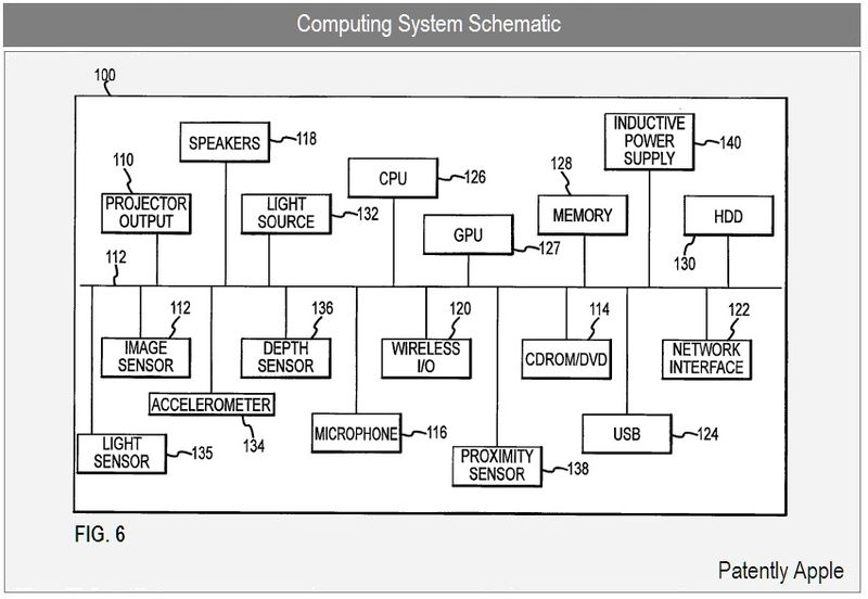 4 - COMPUTING SYSTEM SCHEMATIC