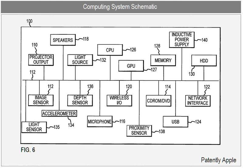 4 - COMPUTING SYSTEM SCHEMATIC