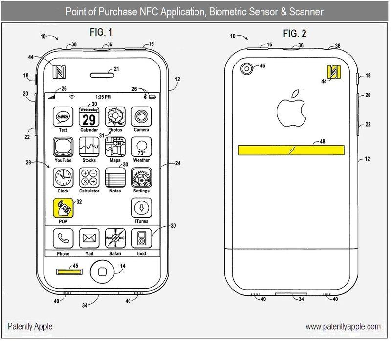 2 GRAPHIC - POP NFC APP + BIOMETRIC SENSOR & SCANNER