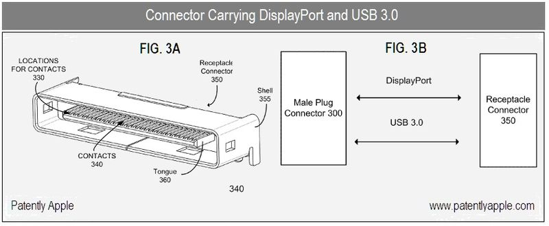 4 - DISPLAYPORT & USB 3.0 CARRIED ON ONE CONNECTOR