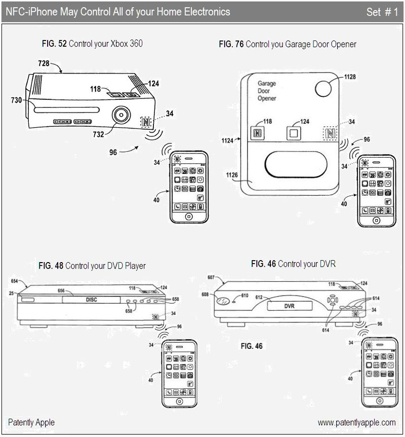 6 - SET 1 - NFC-IPHONE TO CONTROL ALL YOUR HOME ELECTRONICS