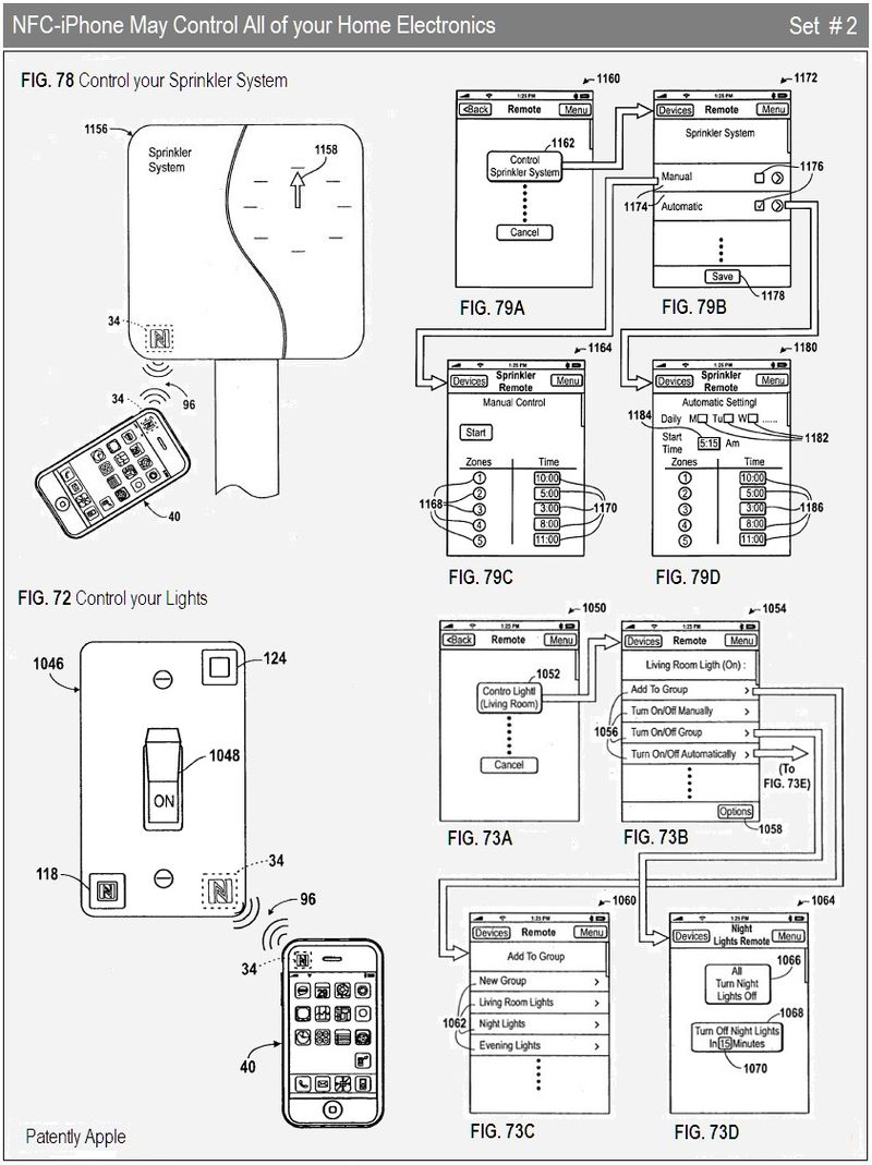 7 - SET 2 - NFC IPHONE TO CONTROL ALL YOUR HOME ELECTRONICS